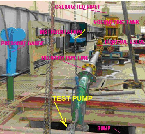 pump tenders bangalore